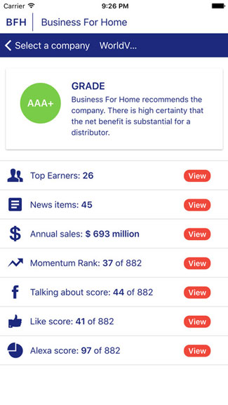 Business For Home News App Version 3.0