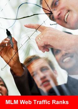 MLM Web Traffic Ranks 2012