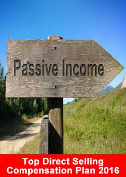 Passive Income, Poll