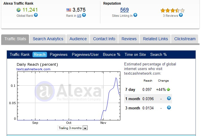 Alexa Rankins Rede Caixa de texto 18 de novembro de 2011